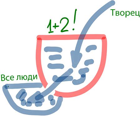 2013-11-16_rav_lesson_congress_n3_05