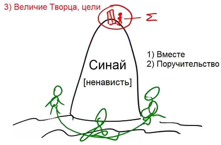 2013-12-05_hrav_bs-tes-02_lesson_pic03