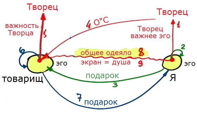 2013-12-11_rav_achana_lesson_pic28-1