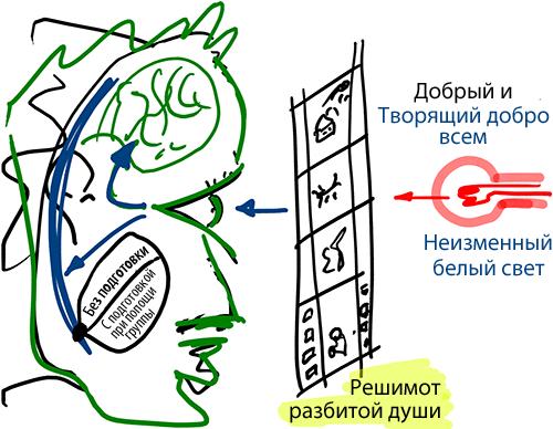 2013-12-18_rav_bs-maamar-le-sium-zohar_lesson_02