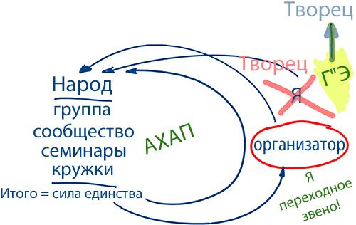 2013-12-22_rav_bs-maamar-le-sium-zohar_lesson_01
