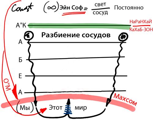 2014-02-06_rav_lesson_congress_n4_01