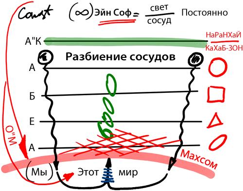 2014-02-06_rav_lesson_congress_n4_02
