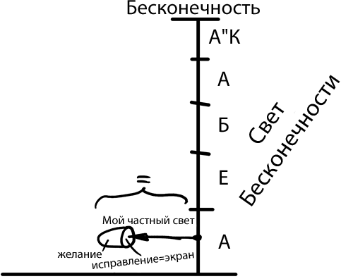 2014-02-12_rav_bs-akdama-zohar_lesson_01