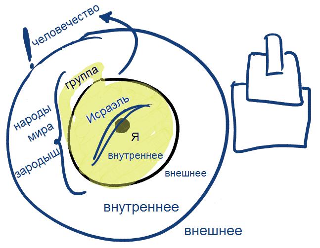 2014-02-13_rav_bs-akdama-zohar_lesson-pic1