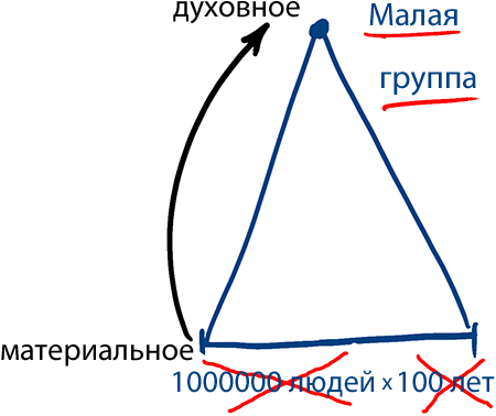 2014-02-25_rav_bs-akdama-zohar_lesson_02
