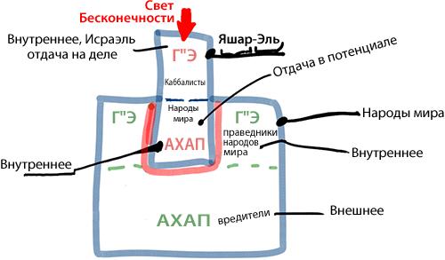 2014-02-28_rav_bs-akdama-zohar_lesson_01