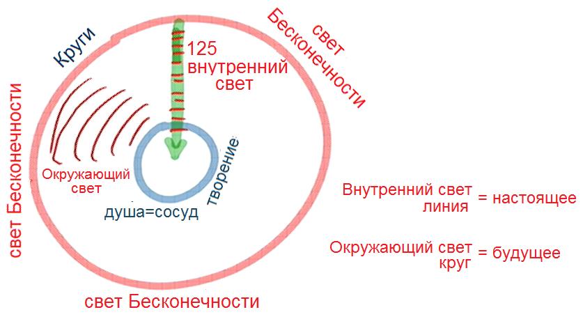 2014-03-30_rav_bs-tes-15_lesson_pic09