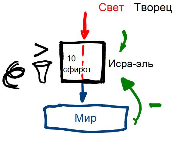 2014-04-03_rav_sheelot-ve-tshuvot_lesson-pic2