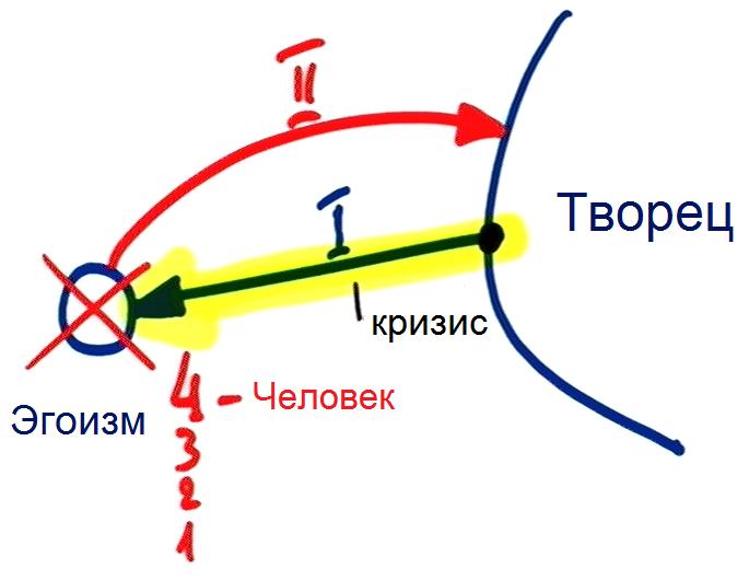 2014-04-10_rrav_hashivut-afatza_lesson_pic19