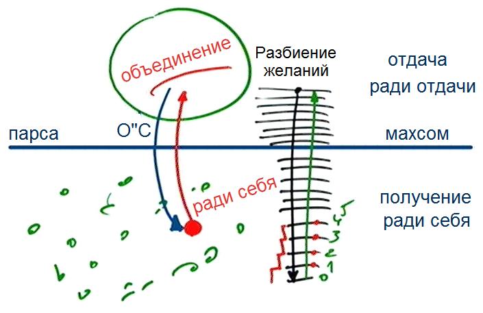 2014-04-16_rav_rb-1986-13-bo-el-paro-2_lesson_pic08
