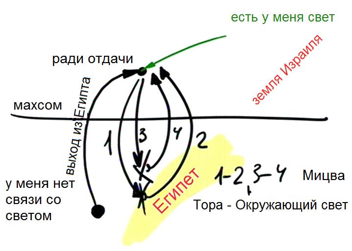 2014-04-18_rav_rb-igeret-66_lesson_pic25