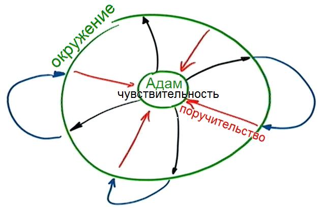 2014-05-28_rav_bs-aravut_lesson_pic06
