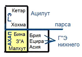 2014-06-08_rav_achana_lesson_pic08