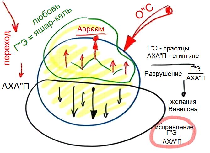2014-06-17_rav_bs-aravut_lesson_pic12