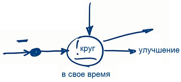 2014-06-18_rav_bs-aravut_lesson-pic3