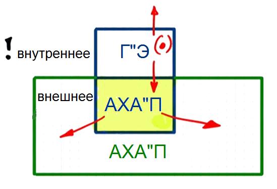 2014-06-19_rav_bs-shamati-069-mikodem-ihie-tikun_lesson-pic1
