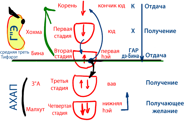 2014-07-16_rav_bs-shamati-069-mikodem-ihie-tikun_lesson_01