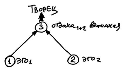 2016-11-27_rus_rav_vebinar_02