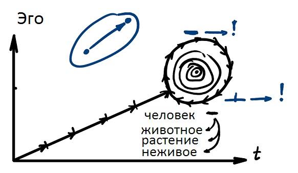 2017-08-31_lesson_bs-shalom-ba-olam_n1_p3-pic1
