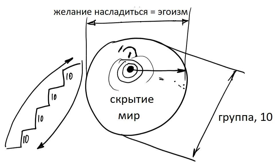 2019-02-14_laitman_lesson_gadlut-habore_n1_p1_02