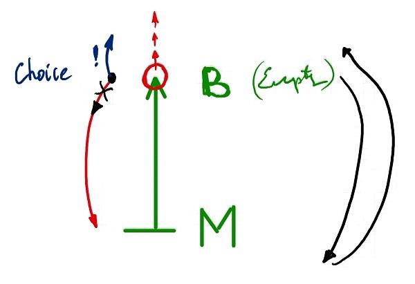 2021-09-08_lesson_emuna-lemala-mehadat_n1_p1_pic1_w