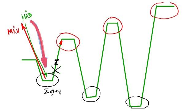 2021-09-30_lesson_bs-shamati-010-brach-dodi_n1_p1_pic05