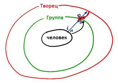 2021-10-17_laitman_lesson_bs-shamati-024-mi-yad-rashaim_n1_p1_pic06