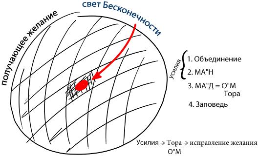 rus_t_rav_bs-yerushat-aretz_2013-10-07_lesson_part-2