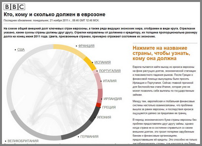 2012-01-06_dolgi-v-evrozone