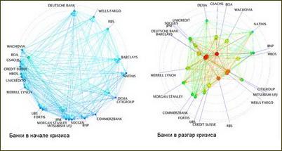 2012-09-15_finansovaya-sistema