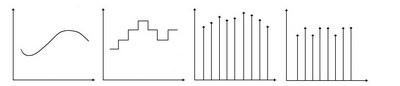 Аналоговая (высшая) и цифровая (низшая) системы связи в творении